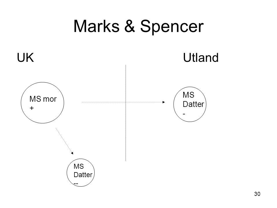 30 Marks & Spencer UKUtland MS mor + MS Datter - MS Datter --