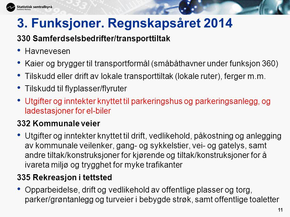 11 3. Funksjoner. Regnskapsåret 2014 330 Samferdselsbedrifter/transporttiltak Havnevesen Kaier og brygger til transportformål (småbåthavner under funk