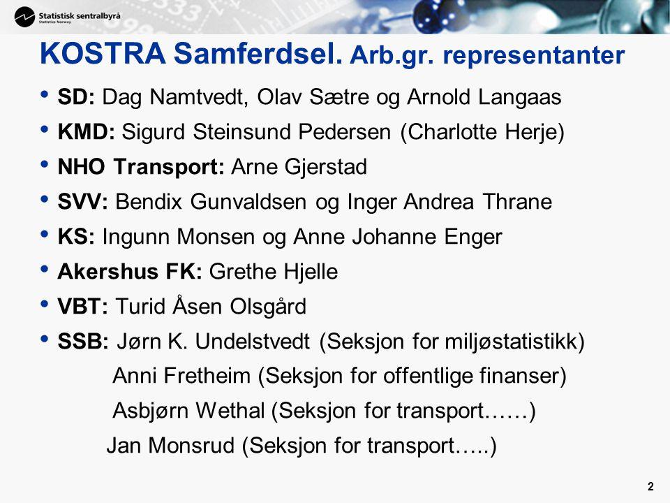 KOSTRA Samferdsel. Arb.gr. representanter SD: Dag Namtvedt, Olav Sætre og Arnold Langaas KMD: Sigurd Steinsund Pedersen (Charlotte Herje) NHO Transpor