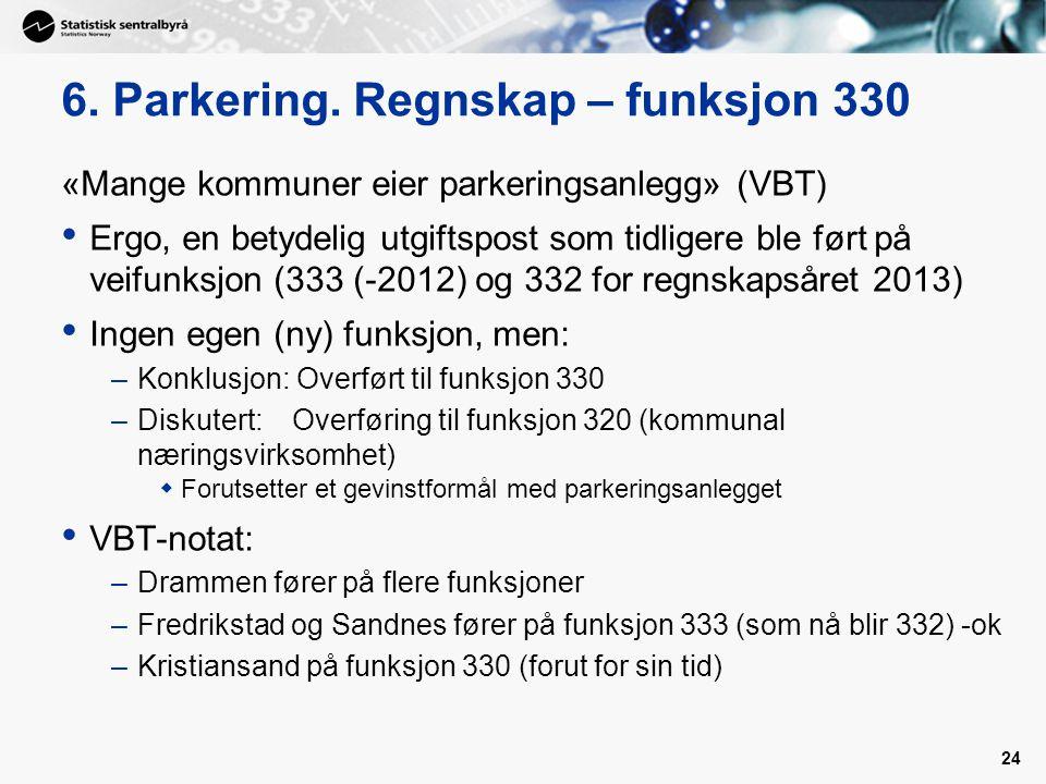 6. Parkering. Regnskap – funksjon 330 «Mange kommuner eier parkeringsanlegg» (VBT) Ergo, en betydelig utgiftspost som tidligere ble ført på veifunksjo