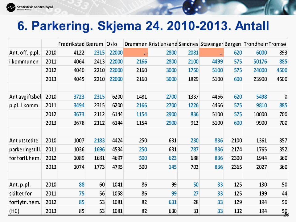 6. Parkering. Skjema 24. 2010-2013. Antall 26