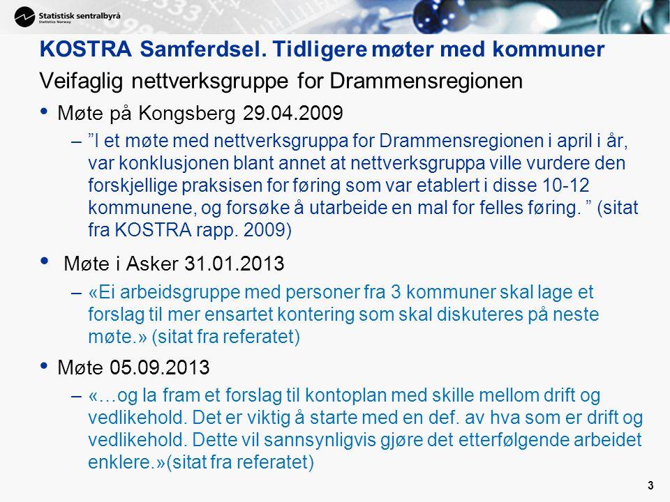 ASSS. Div. 2013 (Veitr.ul. Sum 2009-2013). Prosent 4