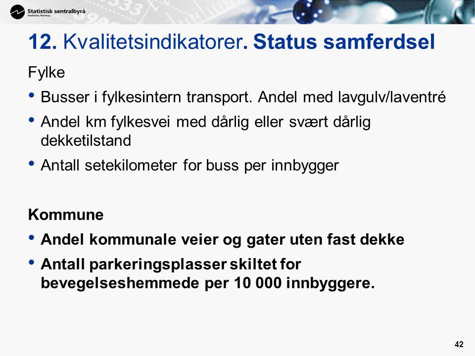 12. Kvalitetsindikatorer. Status samferdsel Fylke Busser i fylkesintern transport. Andel med lavgulv/laventré Andel km fylkesvei med dårlig eller svær