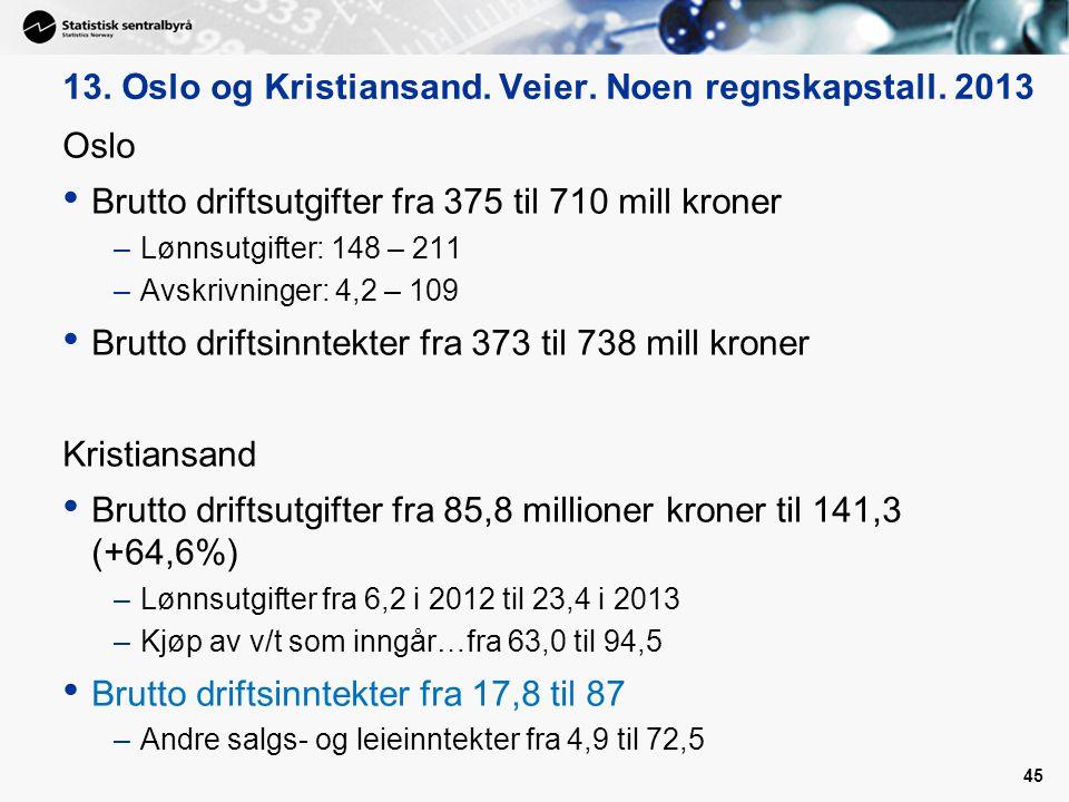 13. Oslo og Kristiansand. Veier. Noen regnskapstall. 2013 Oslo Brutto driftsutgifter fra 375 til 710 mill kroner –Lønnsutgifter: 148 – 211 –Avskrivnin
