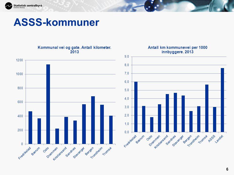 ASSS-kommuner 6