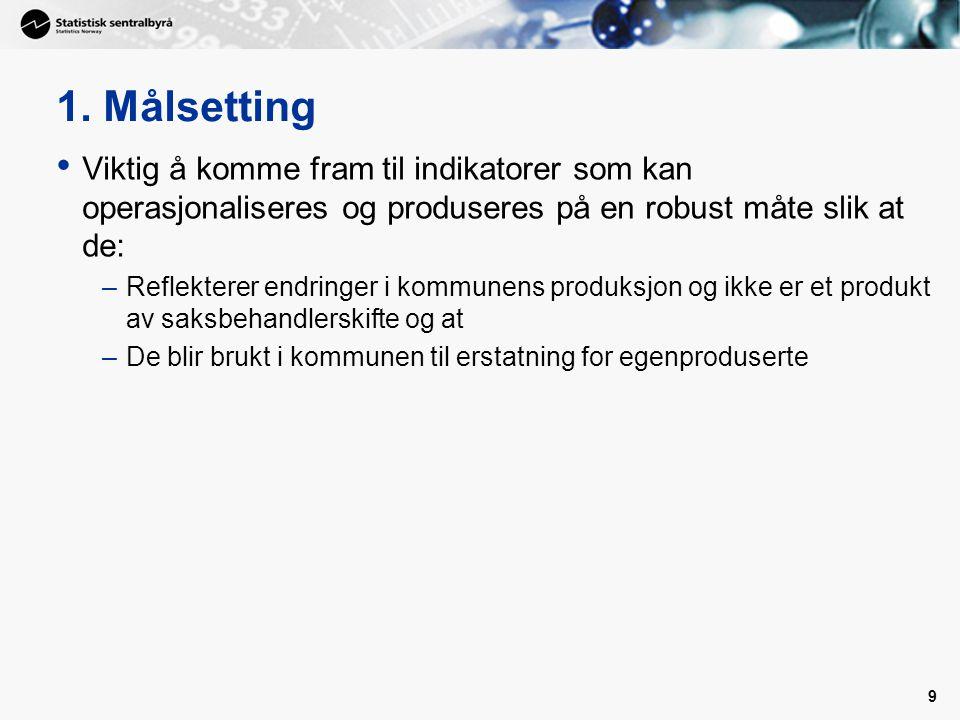 13. Funksjon 330. 2013. 1 000 kroner 50
