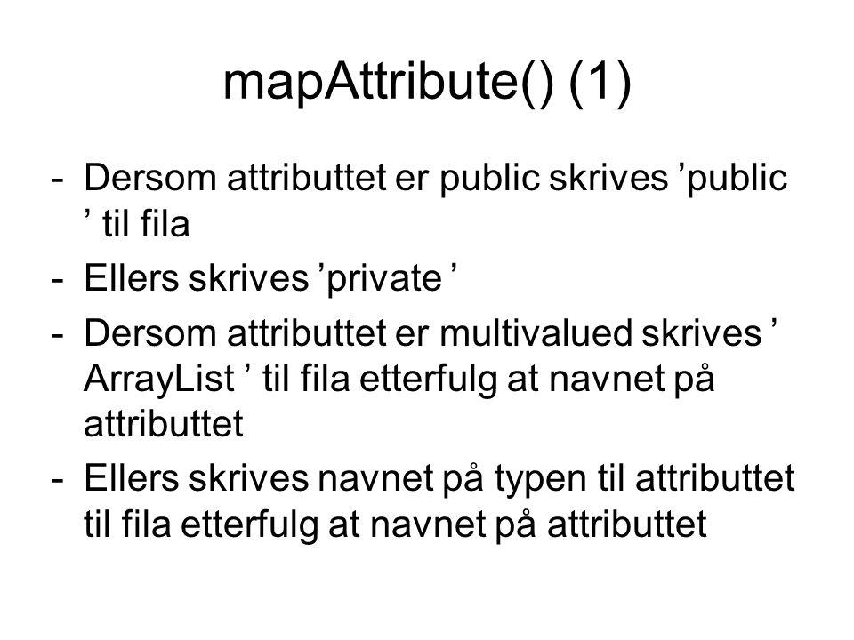 mapAttribute() (1) -Dersom attributtet er public skrives 'public ' til fila -Ellers skrives 'private ' -Dersom attributtet er multivalued skrives ' ArrayList ' til fila etterfulg at navnet på attributtet -Ellers skrives navnet på typen til attributtet til fila etterfulg at navnet på attributtet