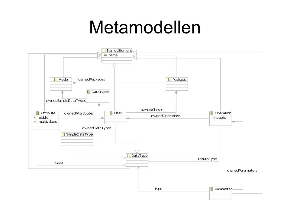 Metamodellen