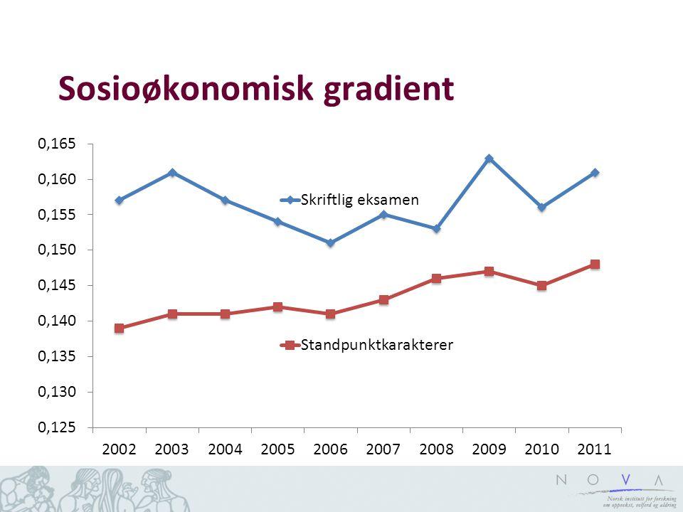 Sosioøkonomisk gradient