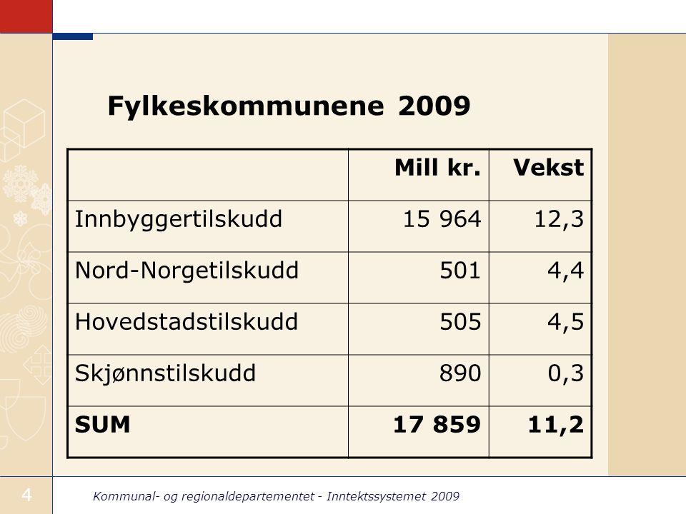 Kommunal- og regionaldepartementet - Inntektssystemet 2009 15 Endringer i kostnadsnøkkelen for kommunene i 2009 Kriteriet innbyggere 6-15 år vektet opp Kriteriet psykisk utviklingshemmede 16 år og over vektet ned