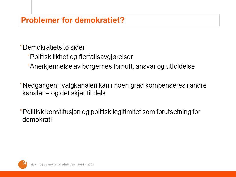 Problemer for demokratiet? °Demokratiets to sider °Politisk likhet og flertallsavgjørelser °Anerkjennelse av borgernes fornuft, ansvar og utfoldelse °