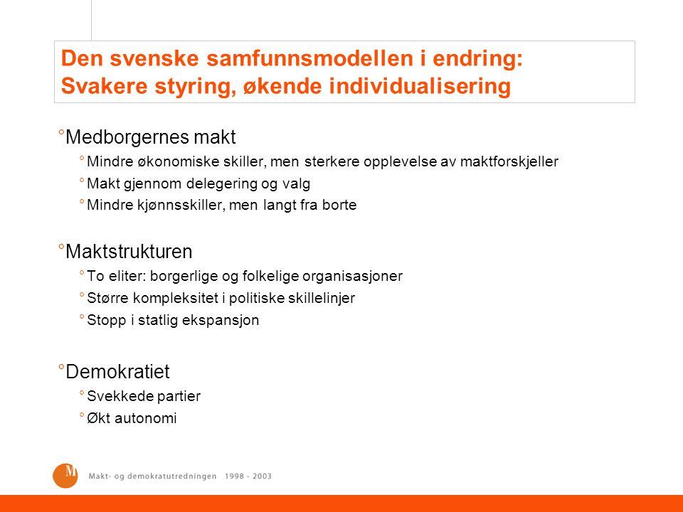 Den svenske samfunnsmodellen i endring: Svakere styring, økende individualisering °Medborgernes makt °Mindre økonomiske skiller, men sterkere opplevel