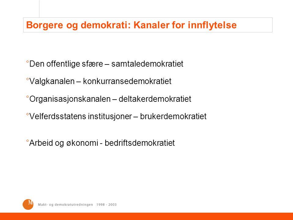 Magt og demokrati i Danmark °På mange måter nokså lik den andre norske maktutredningen - men debatten er blitt annerledes °Medborgerperspektivet sterkt fremme °Noe klarere komparativt perspektiv ° Det går ret godt i Danmark °Politisk oppgang generelt siden 1970 °Den politiske interessen er høyest i Europa °Partiene går tilbake … °… men valgdeltakelsen er stigende °Det lokale selvstyre fungerer godt °Folketinget – ingen over ingen ved siden