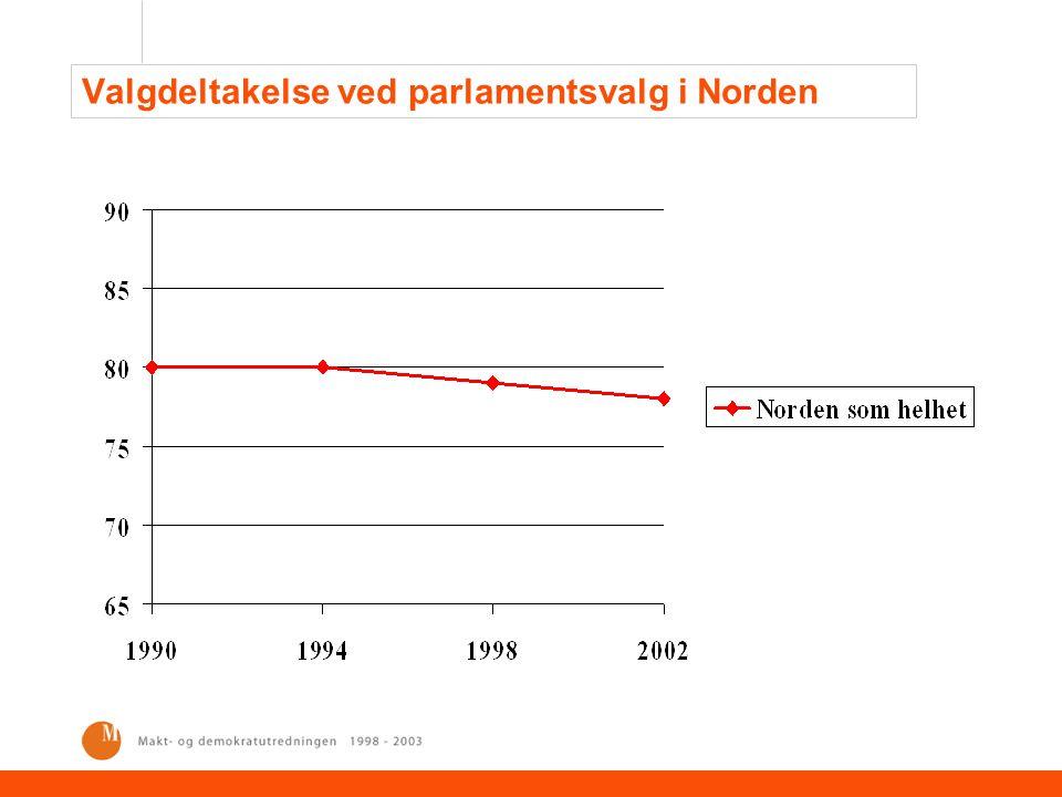 Elitenes sosiale bakgrunn 1981-1995.