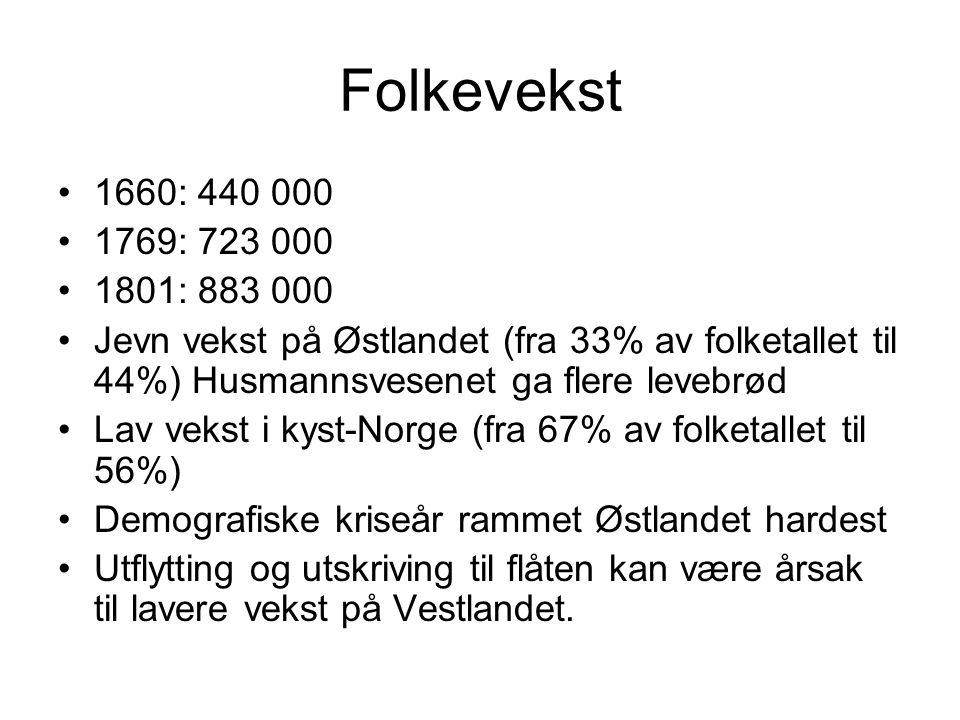 Folkevekst 1660: 440 000 1769: 723 000 1801: 883 000 Jevn vekst på Østlandet (fra 33% av folketallet til 44%) Husmannsvesenet ga flere levebrød Lav vekst i kyst-Norge (fra 67% av folketallet til 56%) Demografiske kriseår rammet Østlandet hardest Utflytting og utskriving til flåten kan være årsak til lavere vekst på Vestlandet.
