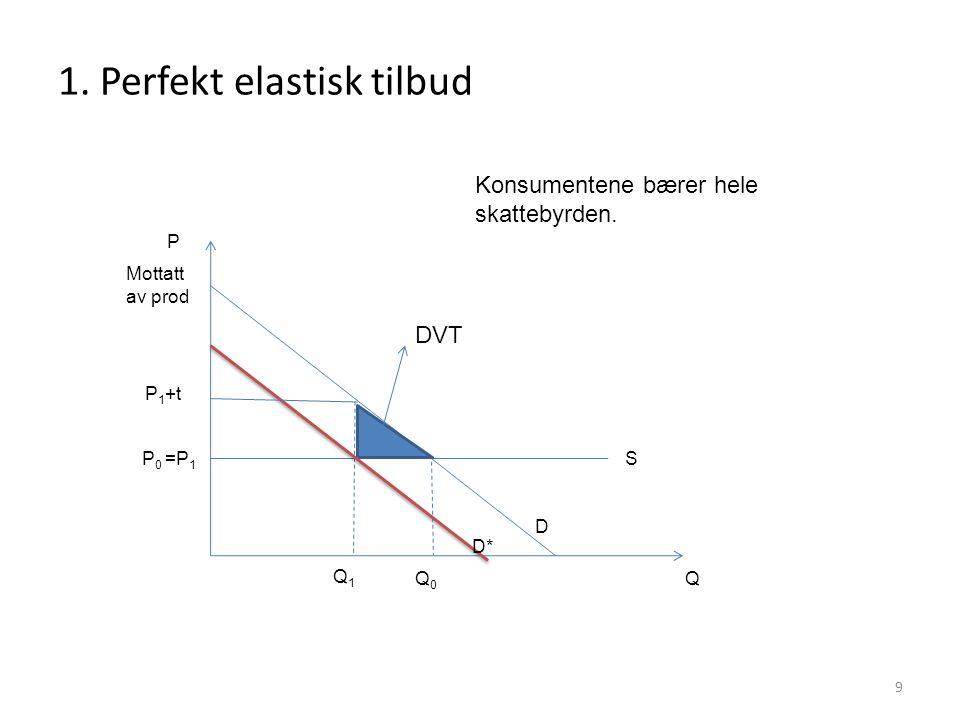 1. Perfekt elastisk tilbud 9 P Q P 0 =P 1 Q0Q0 Q1Q1 Konsumentene bærer hele skattebyrden. D S DVT Mottatt av prod D* P 1 +t
