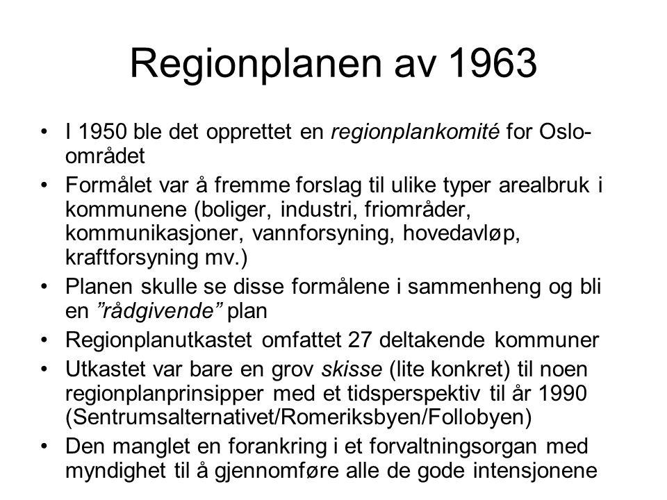 Regionplanen av 1963 I 1950 ble det opprettet en regionplankomité for Oslo- området Formålet var å fremme forslag til ulike typer arealbruk i kommunene (boliger, industri, friområder, kommunikasjoner, vannforsyning, hovedavløp, kraftforsyning mv.) Planen skulle se disse formålene i sammenheng og bli en rådgivende plan Regionplanutkastet omfattet 27 deltakende kommuner Utkastet var bare en grov skisse (lite konkret) til noen regionplanprinsipper med et tidsperspektiv til år 1990 (Sentrumsalternativet/Romeriksbyen/Follobyen) Den manglet en forankring i et forvaltningsorgan med myndighet til å gjennomføre alle de gode intensjonene