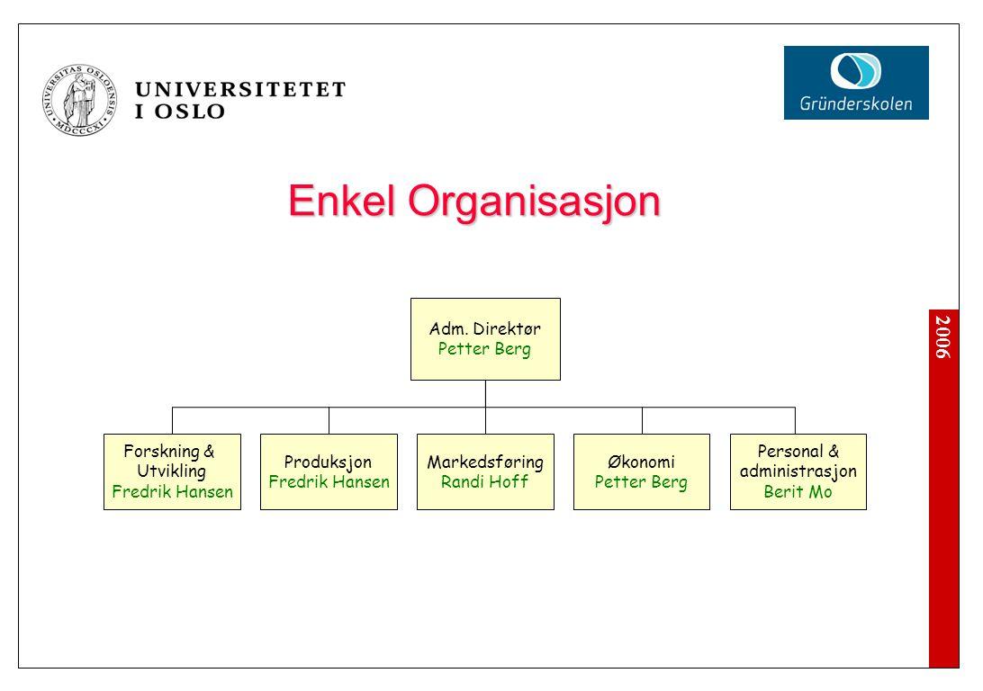 2006 Adm. Direktør Petter Berg Forskning & Utvikling Fredrik Hansen Produksjon Fredrik Hansen Markedsføring Randi Hoff Økonomi Petter Berg Personal &