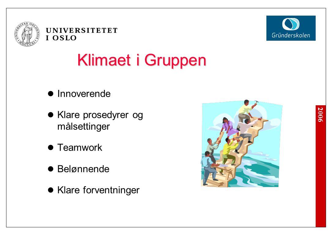2006 Klimaet i Gruppen Innoverende Klare prosedyrer og målsettinger Teamwork Belønnende Klare forventninger