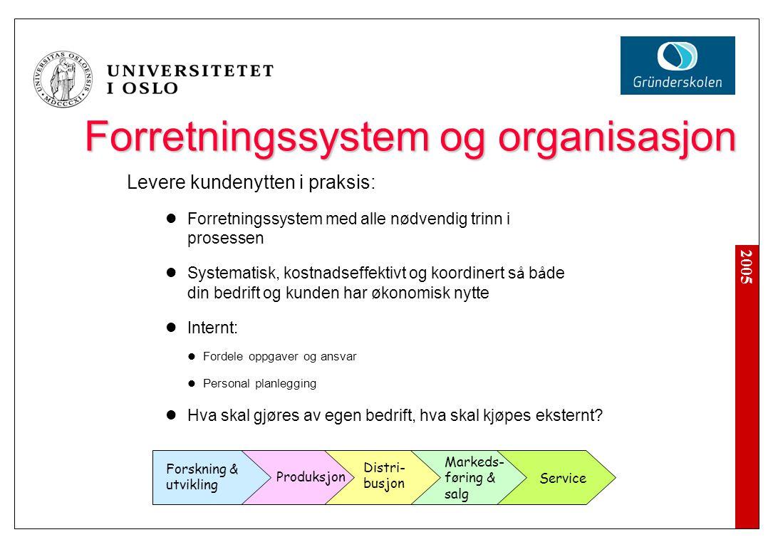 2005 Forretningssystem og organisasjon Levere kundenytten i praksis: Forretningssystem med alle nødvendig trinn i prosessen Systematisk, kostnadseffek