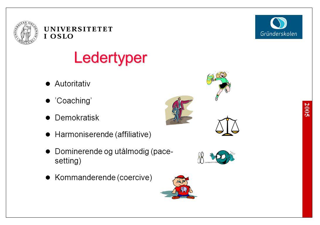 2005 Ledertyper Autoritativ 'Coaching' Demokratisk Harmoniserende (affiliative) Dominerende og utålmodig (pace- setting) Kommanderende (coercive)