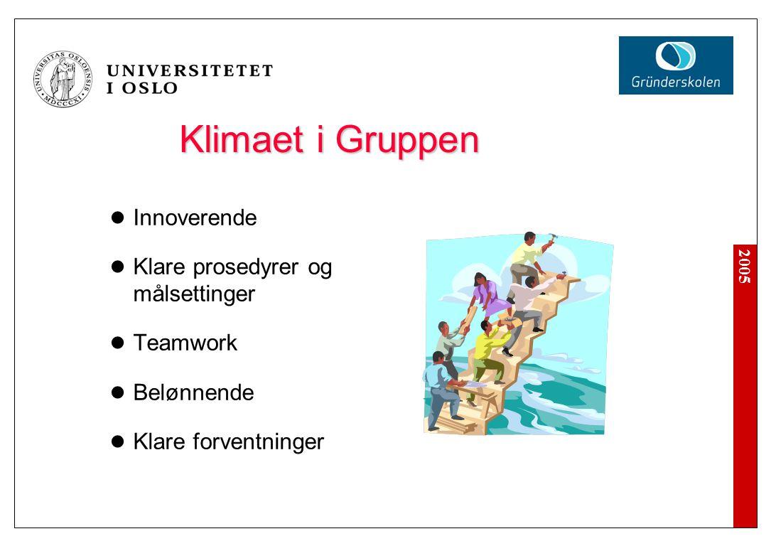 2005 Klimaet i Gruppen Innoverende Klare prosedyrer og målsettinger Teamwork Belønnende Klare forventninger