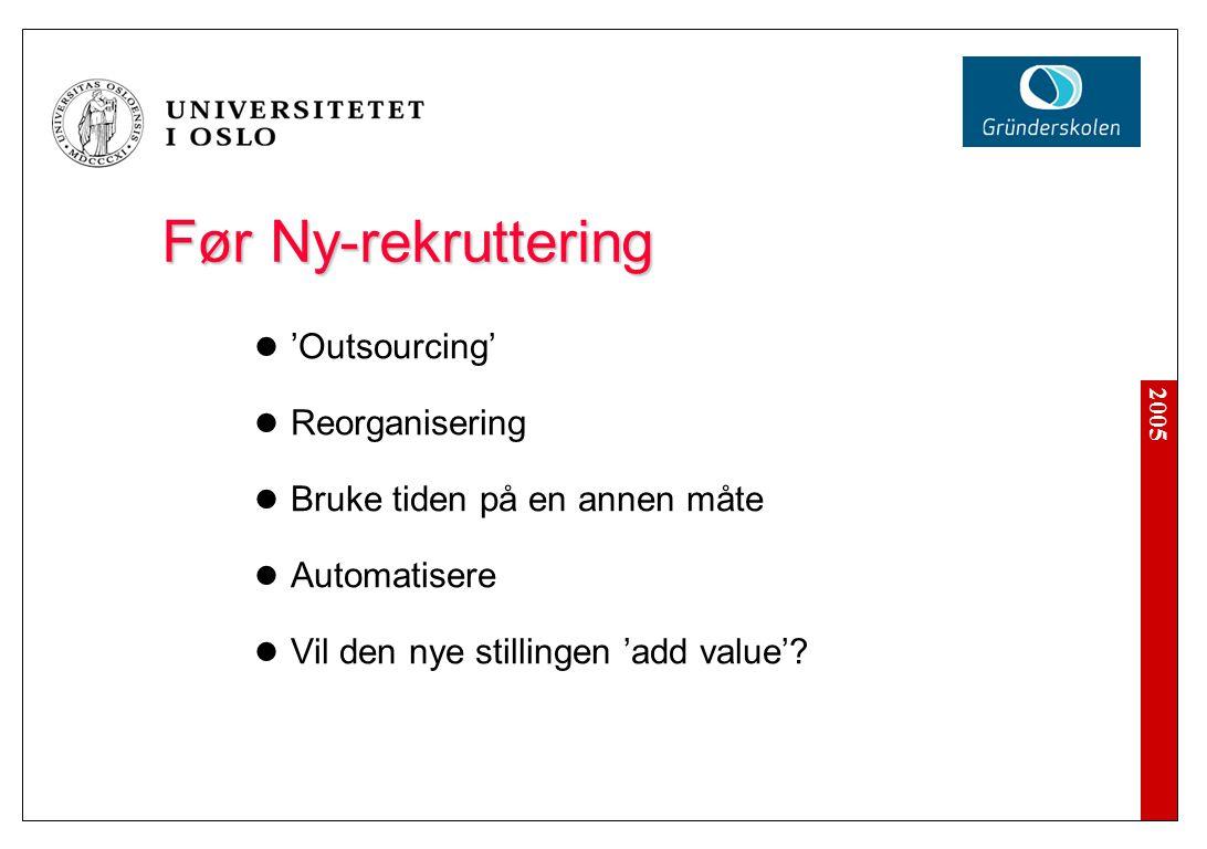 2005 Før Ny-rekruttering Før Ny-rekruttering 'Outsourcing' Reorganisering Bruke tiden på en annen måte Automatisere Vil den nye stillingen 'add value'