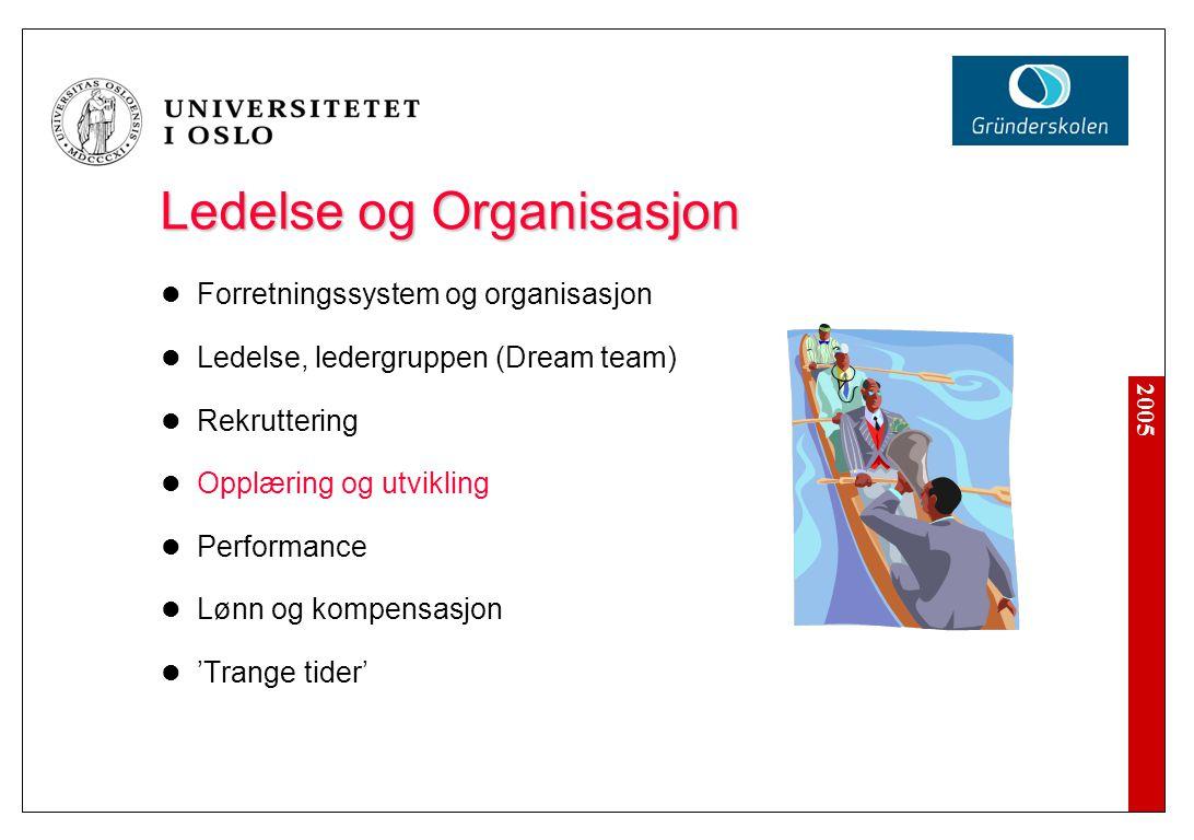 2005 Ledelse og Organisasjon Forretningssystem og organisasjon Ledelse, ledergruppen (Dream team) Rekruttering Opplæring og utvikling Performance Lønn