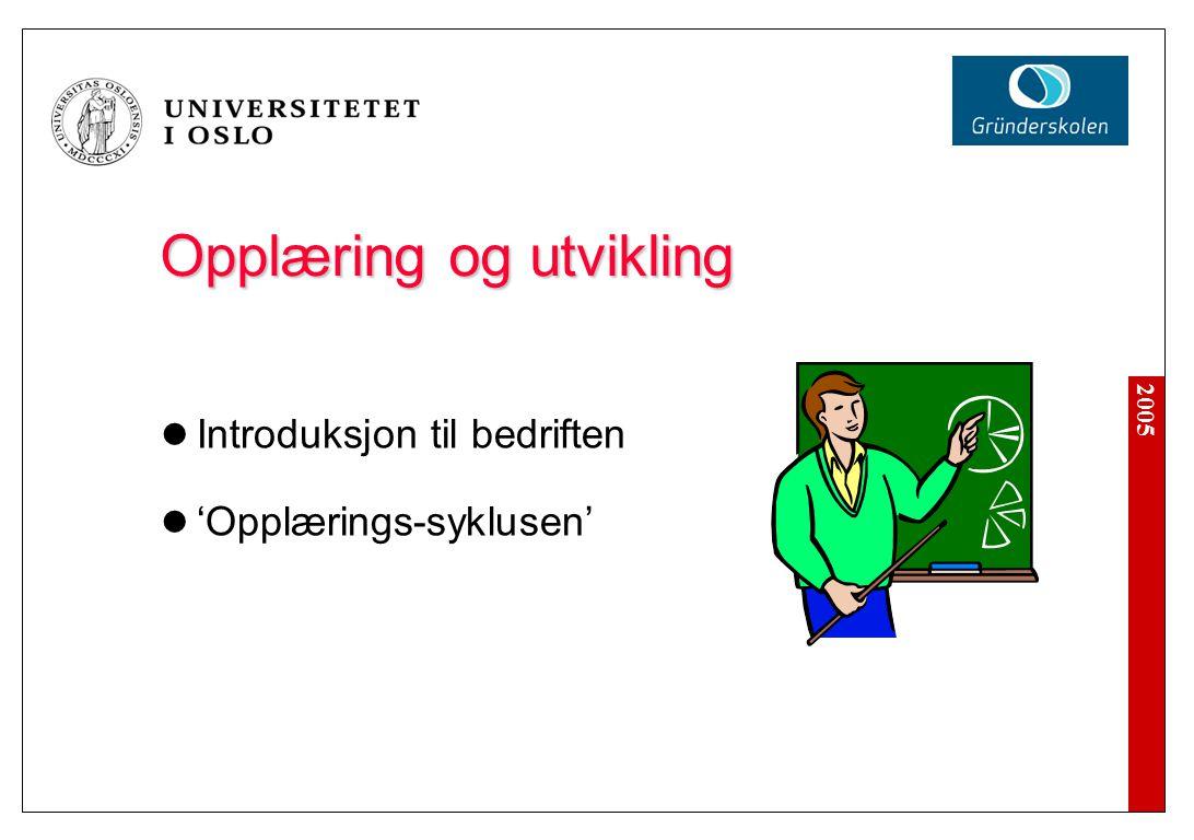 2005 Opplæring og utvikling Opplæring og utvikling Introduksjon til bedriften 'Opplærings-syklusen'