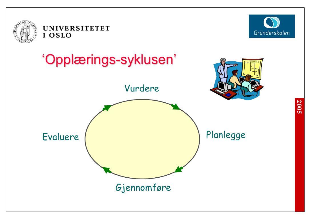 2005 'Opplærings-syklusen' Vurdere Planlegge Gjennomføre Evaluere