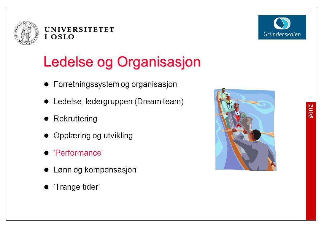 2005 Ledelse og Organisasjon Forretningssystem og organisasjon Ledelse, ledergruppen (Dream team) Rekruttering Opplæring og utvikling 'Performance' Lø