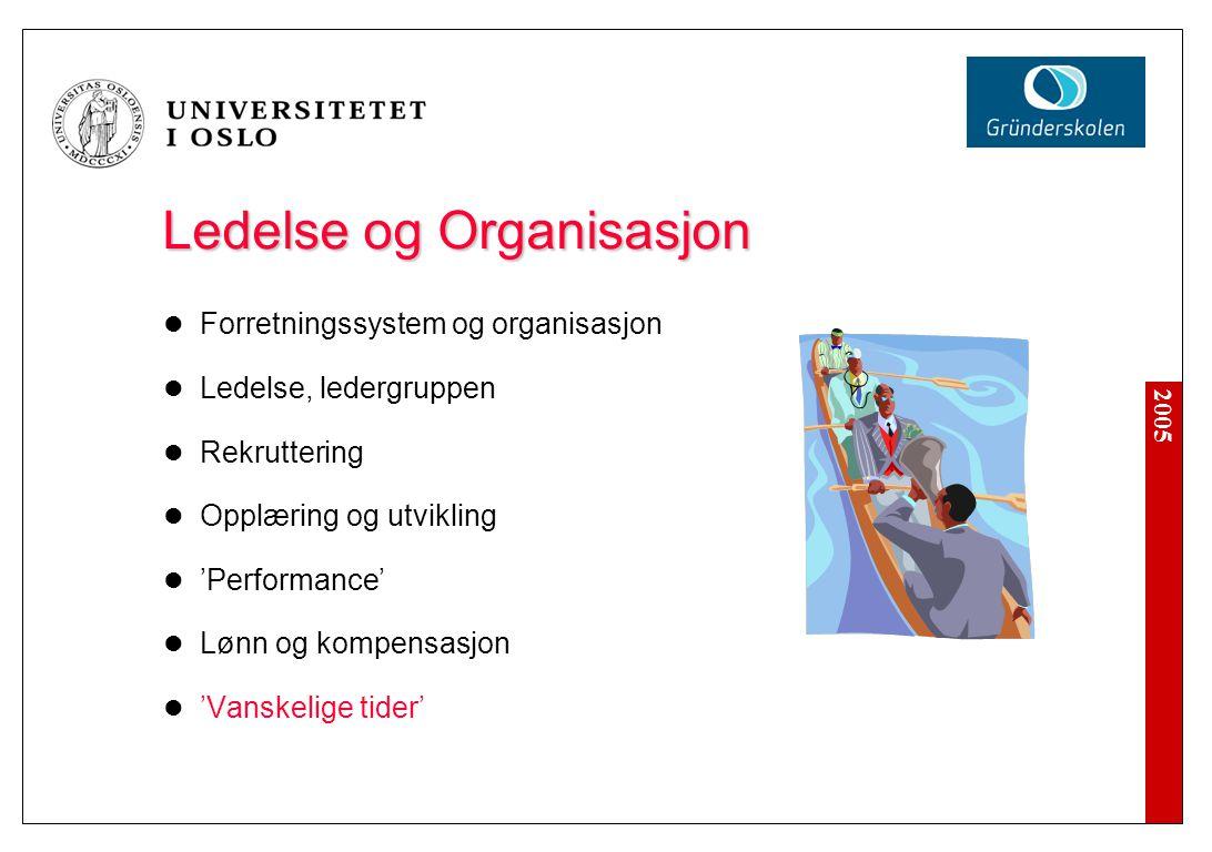 2005 Ledelse og Organisasjon Forretningssystem og organisasjon Ledelse, ledergruppen Rekruttering Opplæring og utvikling 'Performance' Lønn og kompens