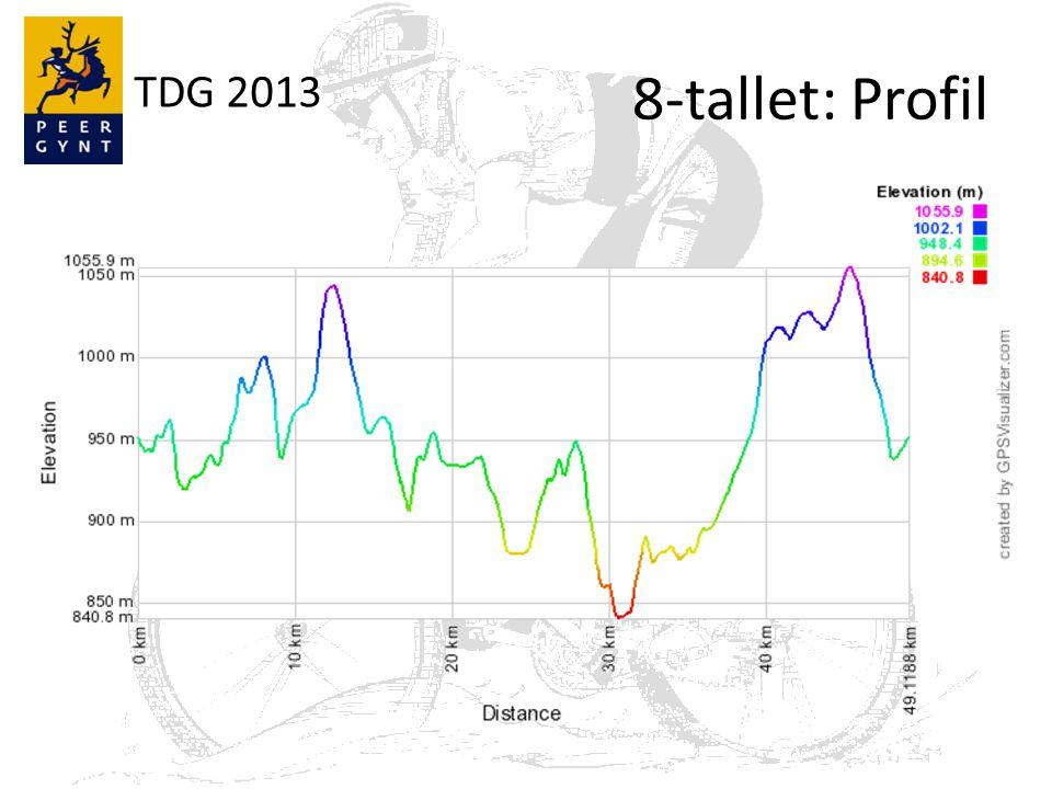 TDG 2013 Helvete: Kart