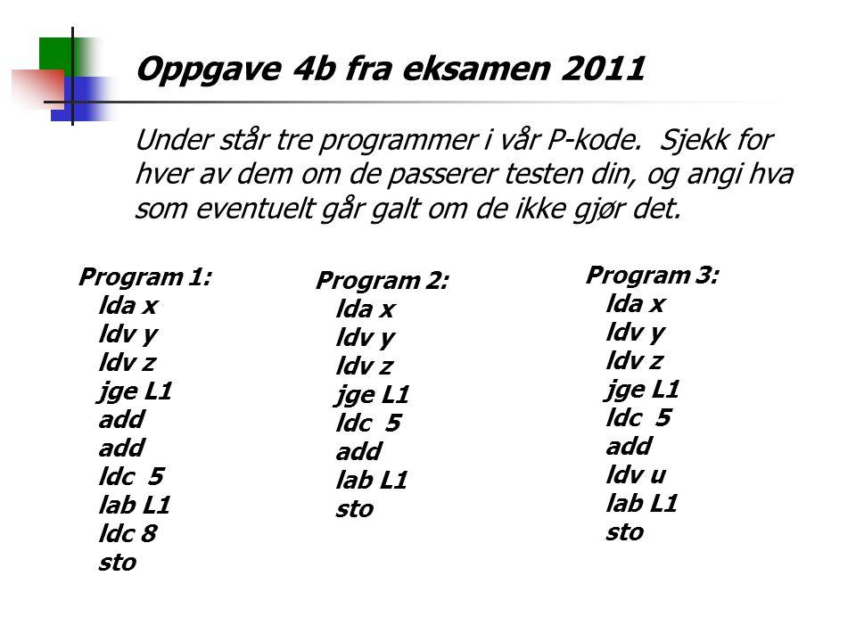 Oppgave 4b fra eksamen 2011 Under står tre programmer i vår P-kode.