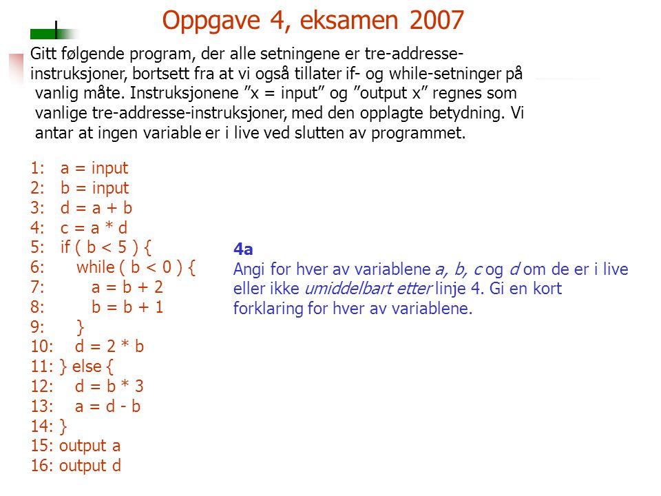 Oppgave 4, eksamen 2007 Gitt følgende program, der alle setningene er tre-addresse- instruksjoner, bortsett fra at vi også tillater if- og while-setninger på vanlig måte.