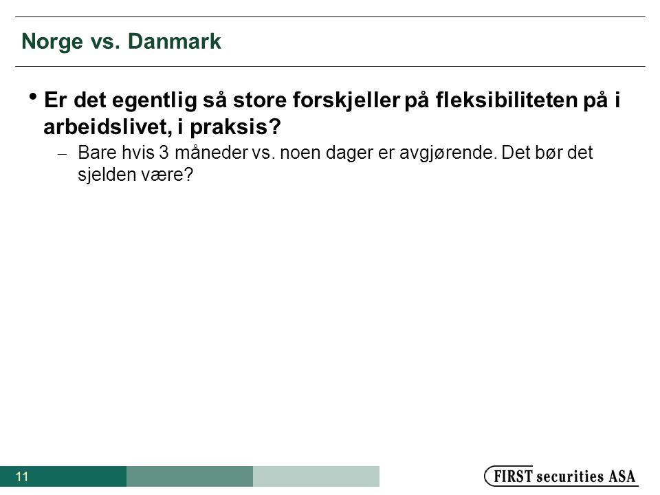 11 Norge vs. Danmark  Er det egentlig så store forskjeller på fleksibiliteten på i arbeidslivet, i praksis?  Bare hvis 3 måneder vs. noen dager er a