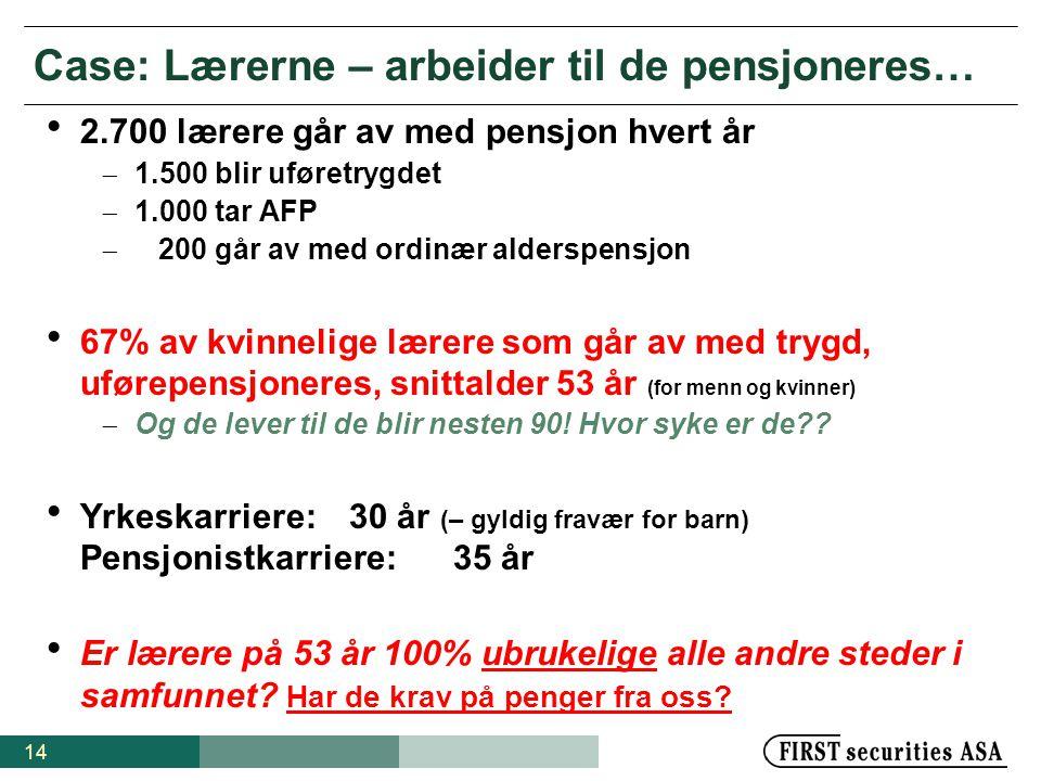 14 Case: Lærerne – arbeider til de pensjoneres…  2.700 lærere går av med pensjon hvert år  1.500 blir uføretrygdet  1.000 tar AFP  200 går av med
