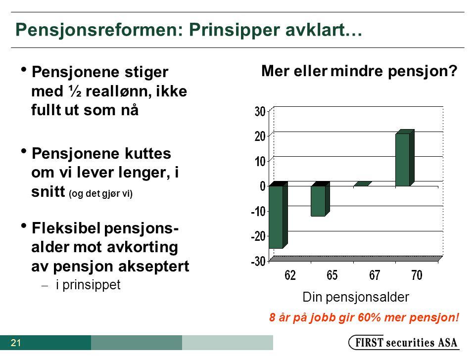 21 Pensjonsreformen: Prinsipper avklart…  Pensjonene stiger med ½ reallønn, ikke fullt ut som nå  Pensjonene kuttes om vi lever lenger, i snitt (og