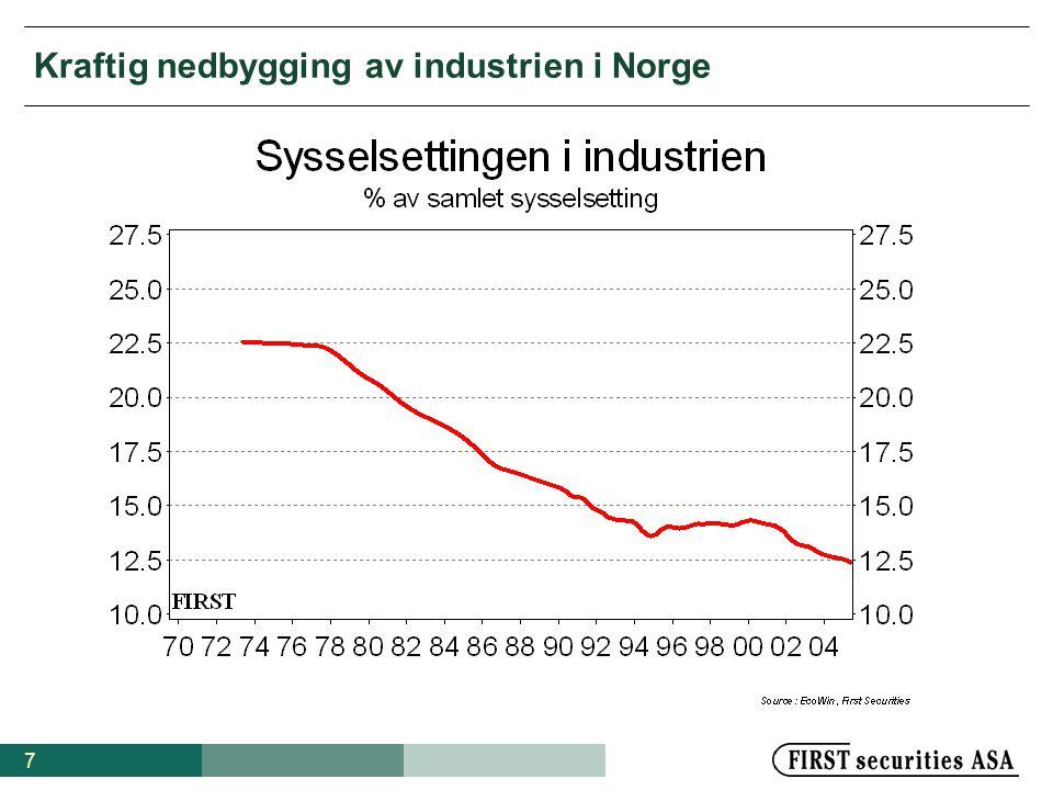 7 Kraftig nedbygging av industrien i Norge