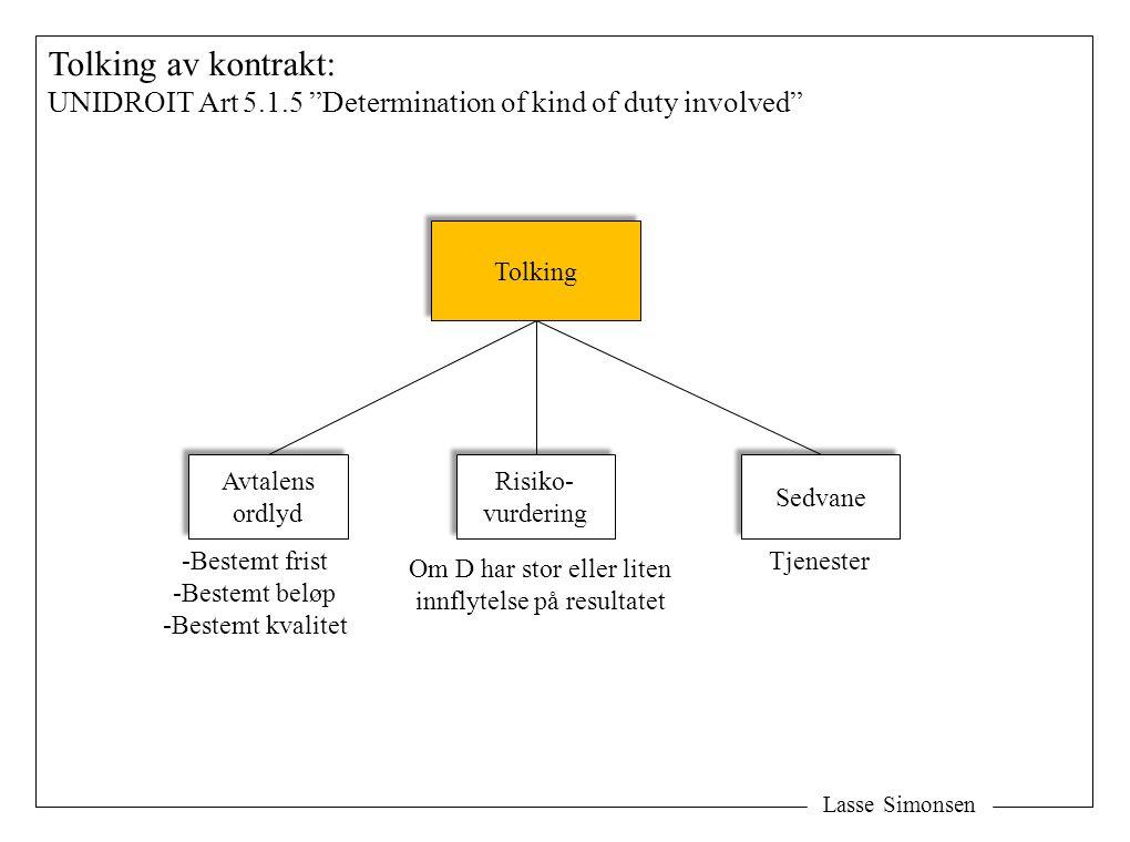 """Lasse Simonsen Tolking av kontrakt: UNIDROIT Art 5.1.5 """"Determination of kind of duty involved"""" Tolking Avtalens ordlyd Avtalens ordlyd Risiko- vurder"""
