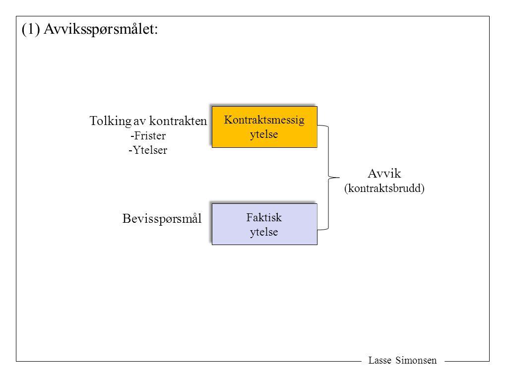 Lasse Simonsen (1) Avviksspørsmålet: Kontraktsmessig ytelse Kontraktsmessig ytelse Faktisk ytelse Faktisk ytelse Avvik (kontraktsbrudd) Tolking av kon