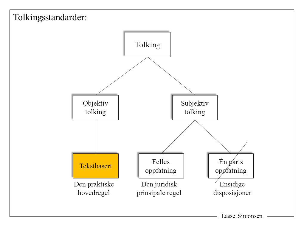 Lasse Simonsen Tolkingsstandarder: Tolking Objektiv tolking Objektiv tolking Subjektiv tolking Subjektiv tolking Tekstbasert Felles oppfatning Felles