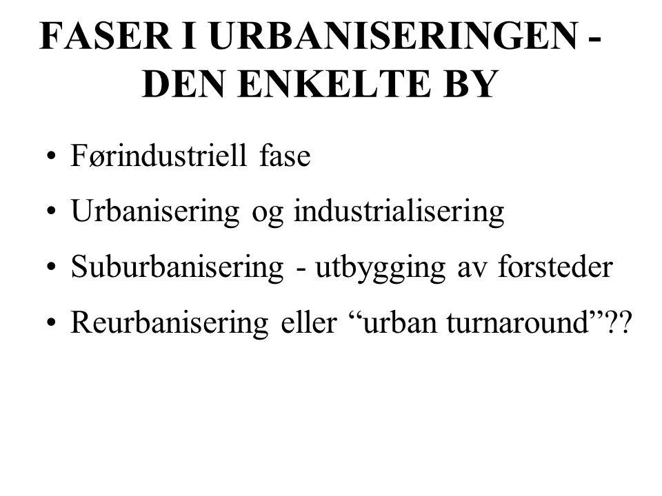 FASER I URBANISERINGEN - DEN ENKELTE BY Førindustriell fase Urbanisering og industrialisering Suburbanisering - utbygging av forsteder Reurbanisering