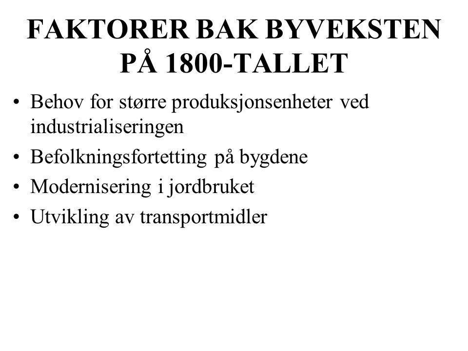 FAKTORER BAK BYVEKSTEN PÅ 1800-TALLET Behov for større produksjonsenheter ved industrialiseringen Befolkningsfortetting på bygdene Modernisering i jor