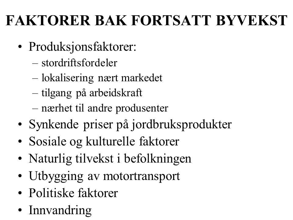 FAKTORER BAK FORTSATT BYVEKST Produksjonsfaktorer: –stordriftsfordeler –lokalisering nært markedet –tilgang på arbeidskraft –nærhet til andre produsen