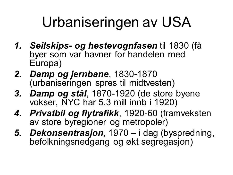 Urbaniseringen av USA 1.Seilskips- og hestevognfasen til 1830 (få byer som var havner for handelen med Europa) 2.Damp og jernbane, 1830-1870 (urbaniseringen spres til midtvesten) 3.Damp og stål, 1870-1920 (de store byene vokser, NYC har 5.3 mill innb i 1920) 4.Privatbil og flytrafikk, 1920-60 (framveksten av store byregioner og metropoler) 5.Dekonsentrasjon, 1970 – i dag (byspredning, befolkningsnedgang og økt segregasjon)