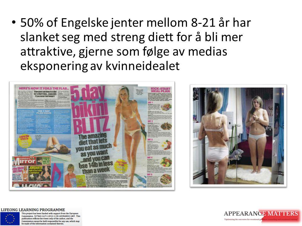 50% of Engelske jenter mellom 8-21 år har slanket seg med streng diett for å bli mer attraktive, gjerne som følge av medias eksponering av kvinneideal