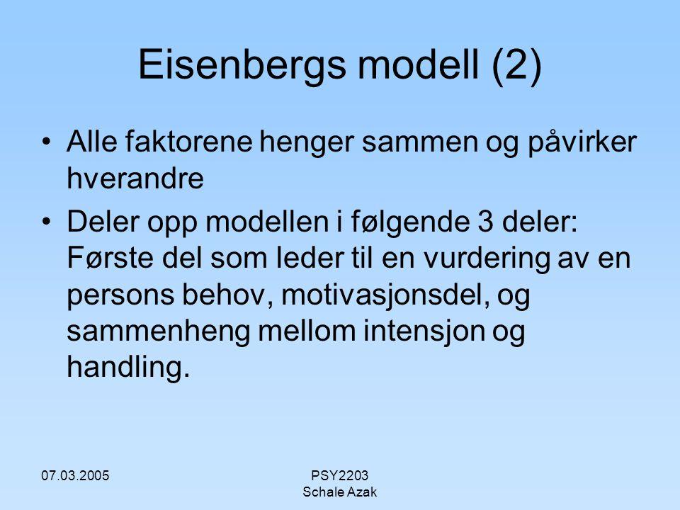 07.03.2005PSY2203 Schale Azak Eisenbergs modell (2) Alle faktorene henger sammen og påvirker hverandre Deler opp modellen i følgende 3 deler: Første d