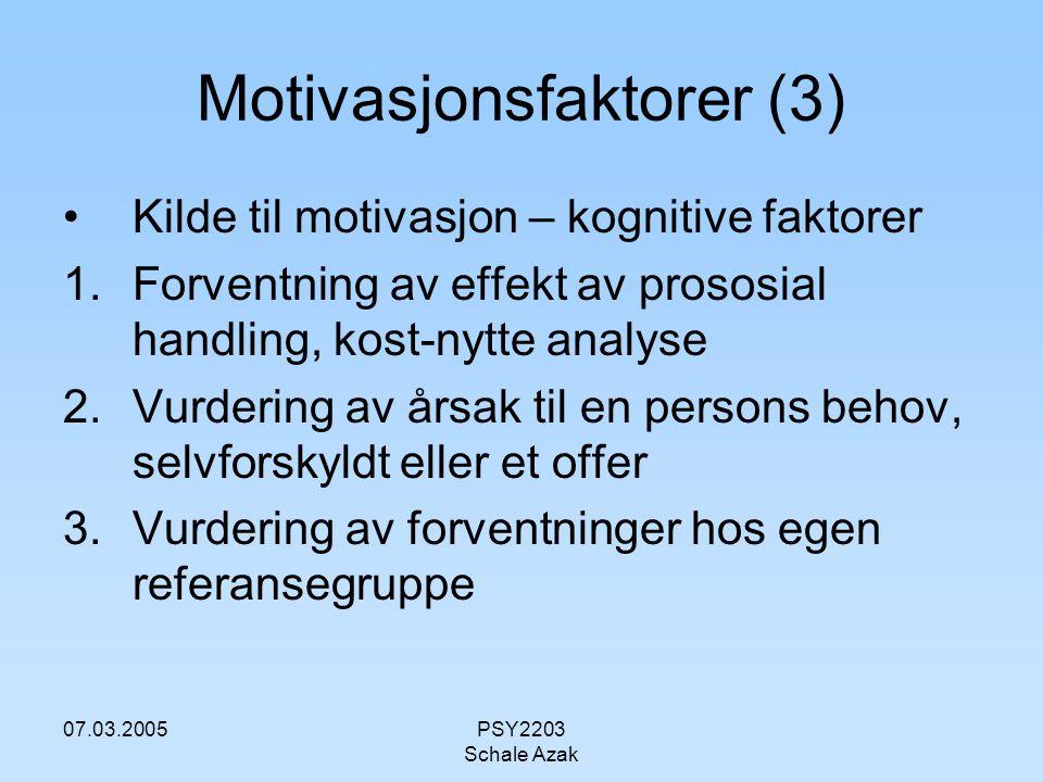 07.03.2005PSY2203 Schale Azak Motivasjonsfaktorer (3) Kilde til motivasjon – kognitive faktorer 1.Forventning av effekt av prososial handling, kost-ny