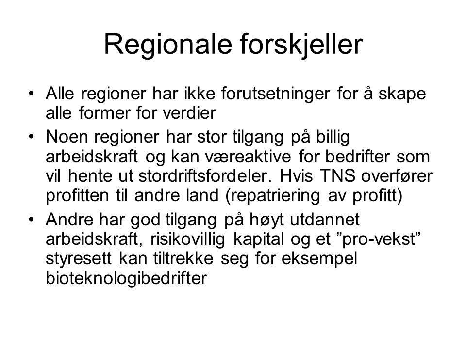 Regionale forskjeller Alle regioner har ikke forutsetninger for å skape alle former for verdier Noen regioner har stor tilgang på billig arbeidskraft og kan væreaktive for bedrifter som vil hente ut stordriftsfordeler.
